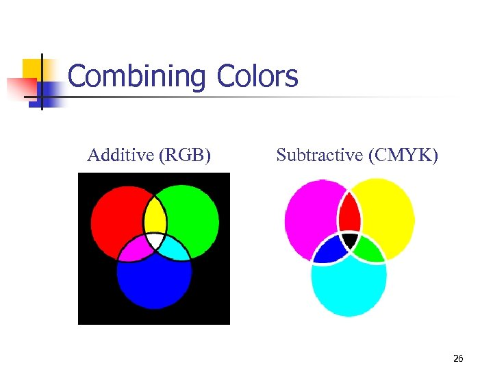 Combining Colors Additive (RGB) Subtractive (CMYK) 26