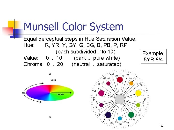Munsell Color System Equal perceptual steps in Hue Saturation Value. Hue: R, Y, GY,