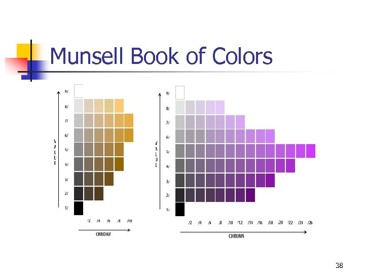 Munsell Book of Colors 38