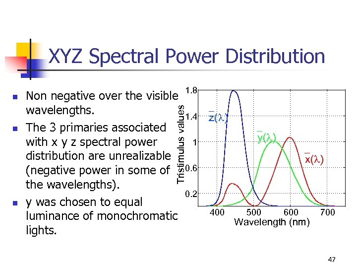 XYZ Spectral Power Distribution n n Non negative over the visible wavelengths. The 3