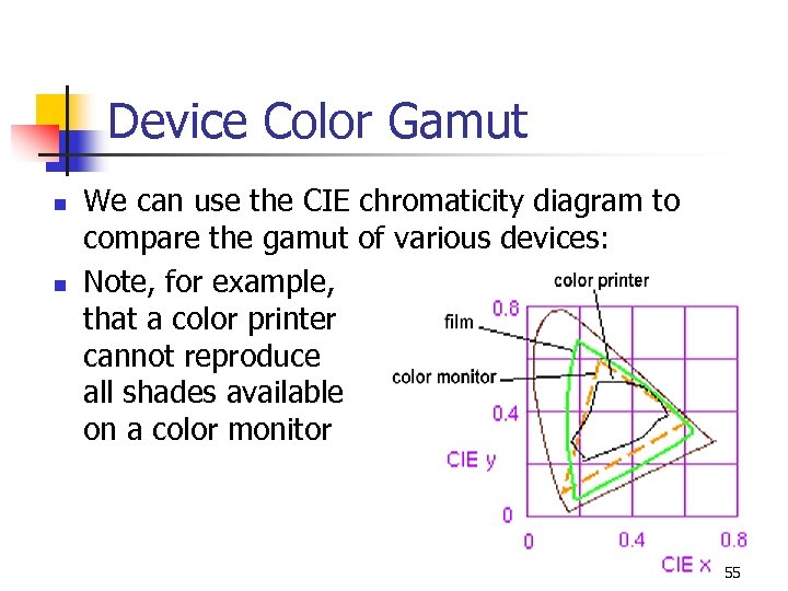 Device Color Gamut n n We can use the CIE chromaticity diagram to compare