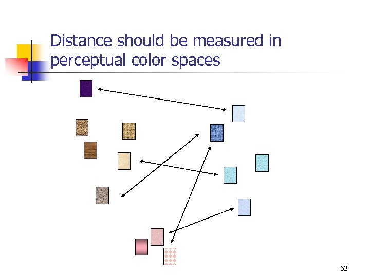 Distance should be measured in perceptual color spaces 63