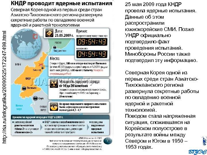 http: //ria. ru/infografika/20090525/172247498. html 25 мая 2009 года КНДР провела ядерные испытания. Данные об
