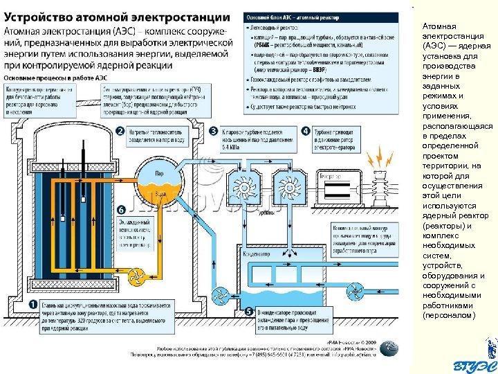 Атомная электростанция (АЭС) — ядерная установка для производства энергии в заданных режимах и условиях