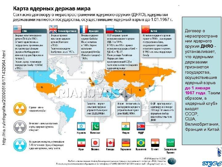 http: //ria. ru/infografika/20090518/171432964. html Договор о нераспростране нии ядерного оружия ДНЯО устанавливает, что ядерными