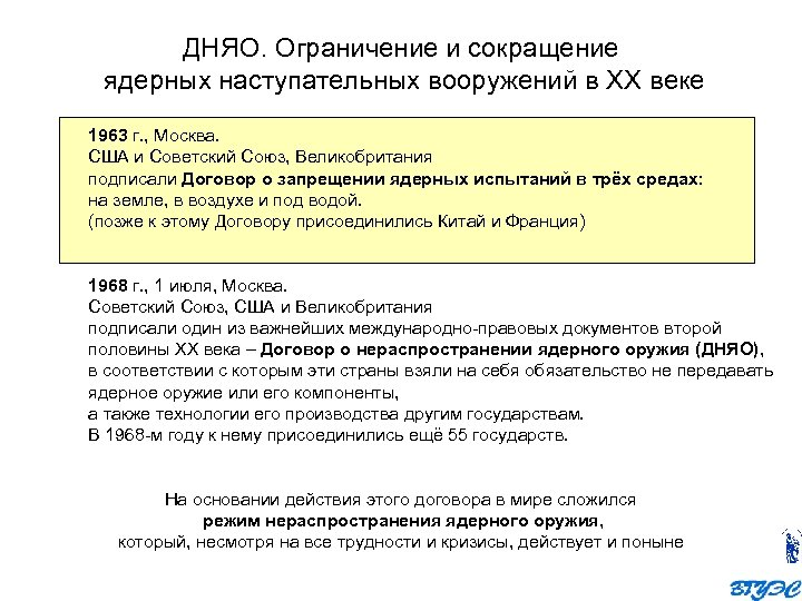 ДНЯО. Ограничение и сокращение ядерных наступательных вооружений в ХХ веке 1963 г. , Москва.