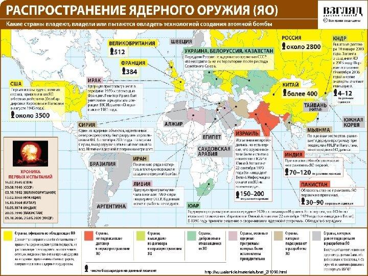 http: //vu. ua/article/materials/brat_2/1090. html