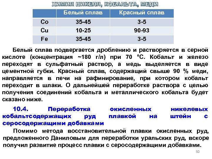 ХИМИЯ НИКЕЛЯ, КОБАЛЬТА, МЕДИ Белый сплав Со Сu Fe Красный сплав 35 45 10