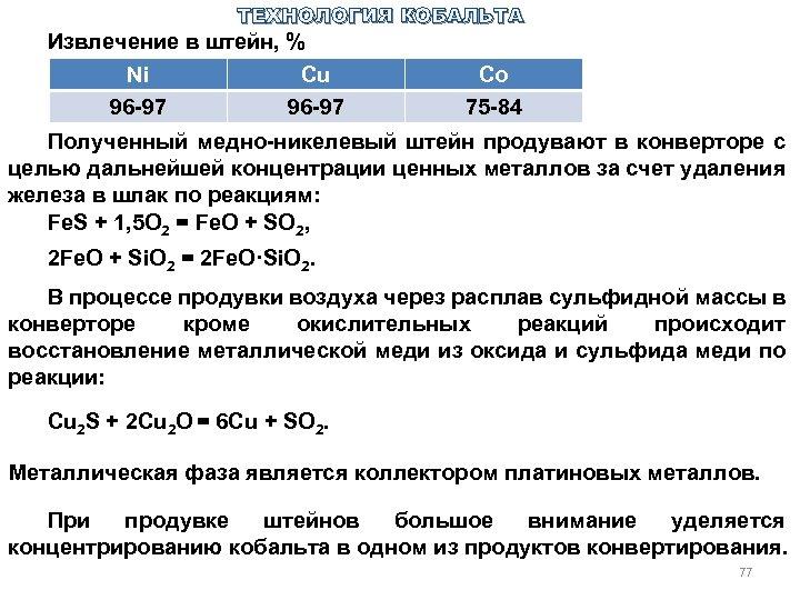 ТЕХНОЛОГИЯ КОБАЛЬТА Извлечение в штейн, % Ni 96 97 Cu 96 97 Co 75