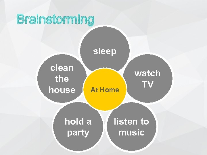 Brainstorming sleep clean the house At Home hold a party watch TV listen to