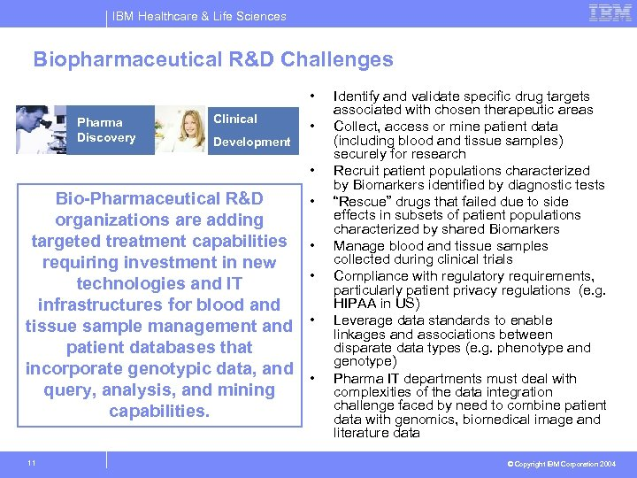 IBM Healthcare & Life Sciences Biopharmaceutical R&D Challenges • Pharma Discovery Clinical • Development