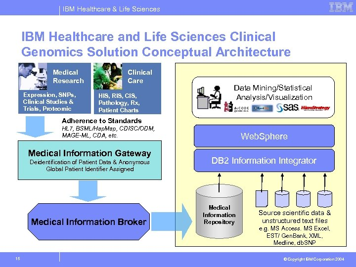 IBM Healthcare & Life Sciences IBM Healthcare and Life Sciences Clinical Genomics Solution Conceptual
