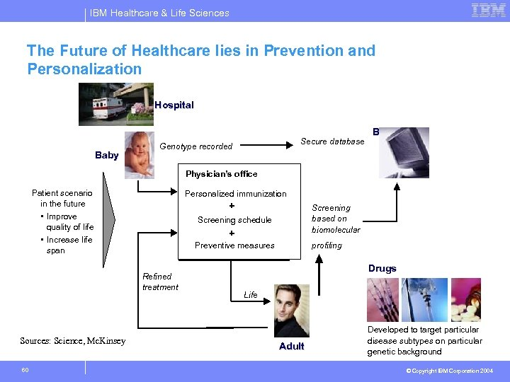 IBM Healthcare & Life Sciences The Future of Healthcare lies in Prevention and Personalization