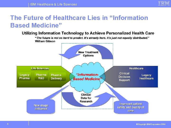 "IBM Healthcare & Life Sciences The Future of Healthcare Lies in ""Information Based Medicine"""