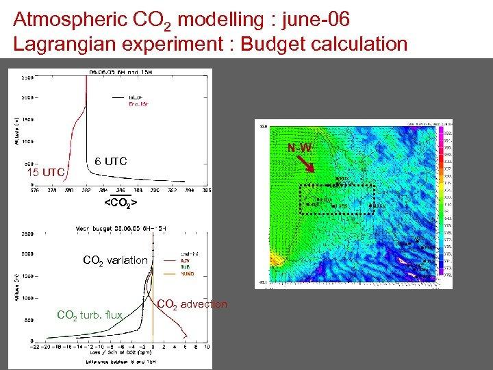 Atmospheric CO 2 modelling : june-06 Lagrangian experiment : Budget calculation N-W 15 UTC