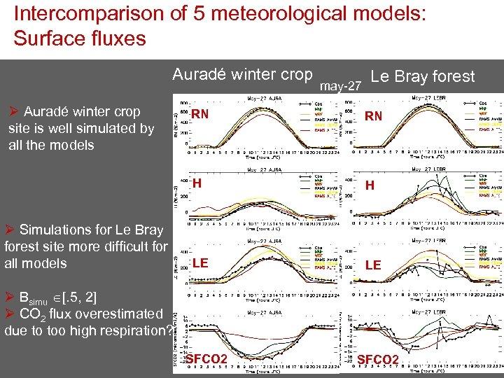 Intercomparison of 5 meteorological models: Surface fluxes Auradé winter crop Ø Auradé winter crop