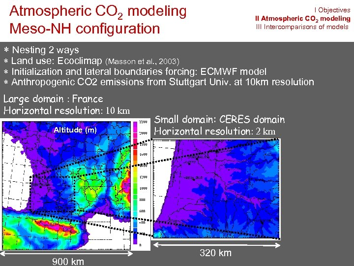 Atmospheric CO 2 modeling Meso-NH configuration I Objectives II Atmospheric CO 2 modeling III