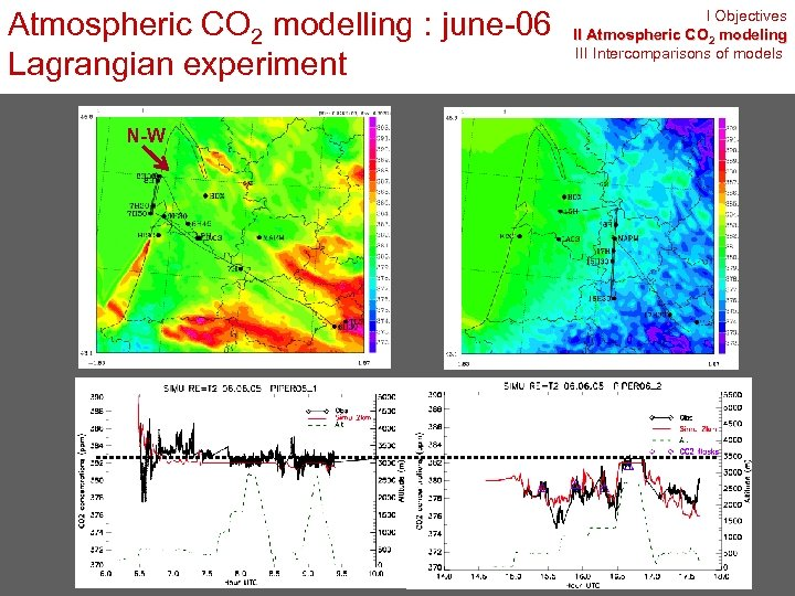 Atmospheric CO 2 modelling : june-06 Lagrangian experiment N-W I Objectives II Atmospheric CO