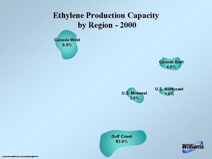 Ethylene Production Capacity by Region - 2000 Canada West 9. 0% Canada East 4.