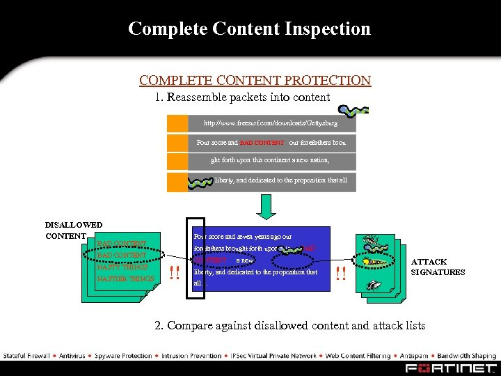 Complete Content Inspection COMPLETE CONTENT PROTECTION 1. Reassemble packets into content http: //www. freesurf.