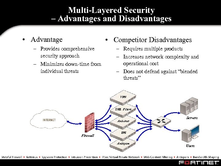 Multi-Layered Security – Advantages and Disadvantages • Advantage • Competitor Disadvantages – Provides comprehensive
