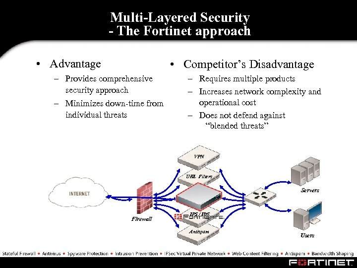 Multi-Layered Security - The Fortinet approach • Advantage • Competitor's Disadvantage – Provides comprehensive