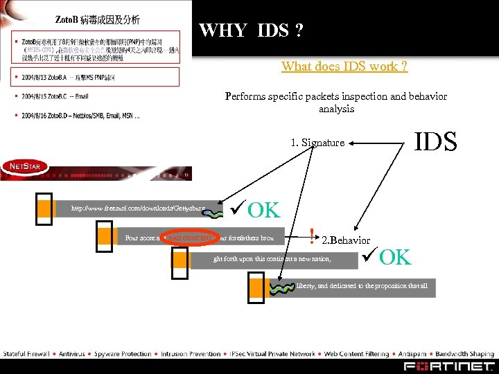 WHY IDS ? What does IDS work ? Performs specific packets inspection and behavior