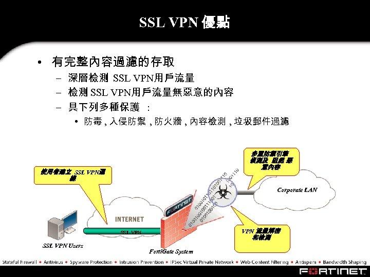 SSL VPN 優點 • 有完整內容過濾的存取 – 深層檢測 SSL VPN用戶流量 – 檢測 SSL VPN用戶流量無惡意的內容 –