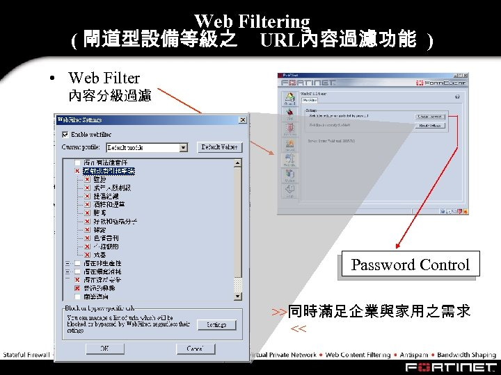 Web Filtering ( 閘道型設備等級之 URL內容過濾功能 ) • Web Filter 內容分級過濾 Password Control >>同時滿足企業與家用之需求 <<