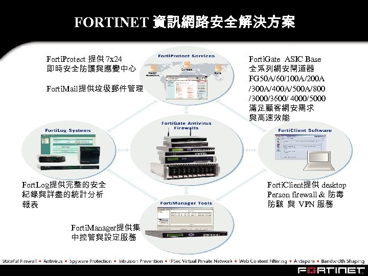 FORTINET 資訊網路安全解決方案 Forti. Protect 提供 7 x 24 即時安全防護與應變中心 Forti. Mail提供垃圾郵件管理 Fort. Log提供完整的安全 紀錄與詳盡的統計分析