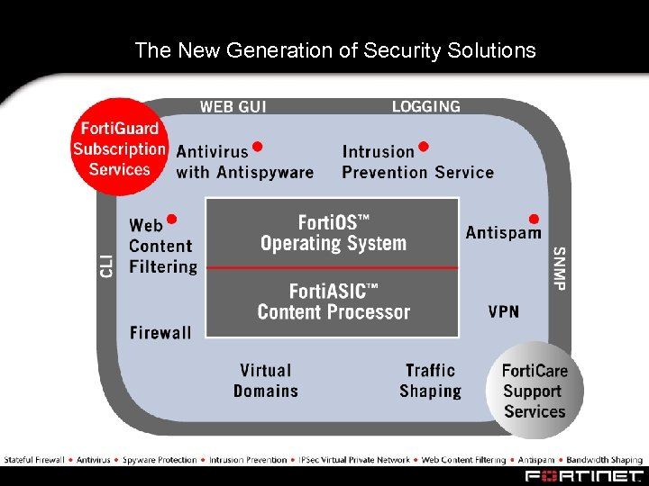 The New Generation of Security Solutions