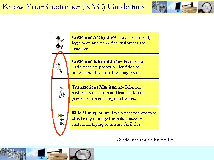 Know Your Customer (KYC) Guidelines Customer Acceptance - Ensure that only legitimate and bona