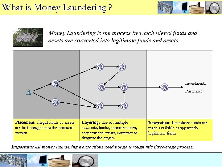 What is Money Laundering ? Money Laundering is the process by which illegal funds