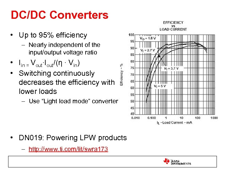 DC/DC Converters • Up to 95% efficiency – Nearly independent of the input/output voltage