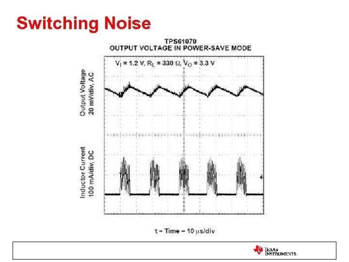 Switching Noise