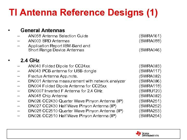 TI Antenna Reference Designs (1) • General Antennas – – – • AN 058