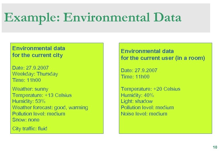 Example: Environmental Data Environmental data for the current city Date: 27. 9. 2007 Weekday: