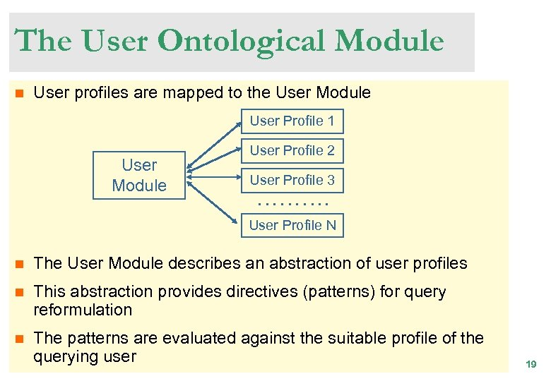 The User Ontological Module n User profiles are mapped to the User Module User