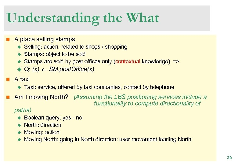 Understanding the What n A place selling stamps u Selling: action, related to shops