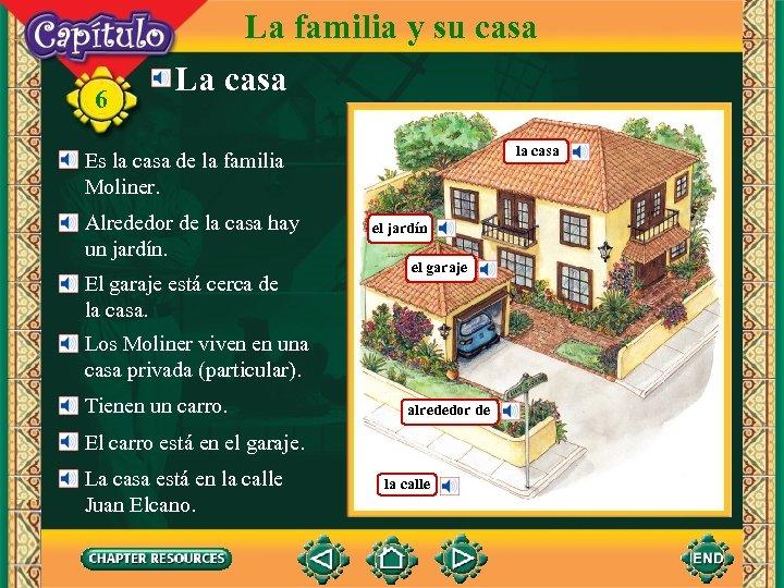 6 La familia y su casa La casa la casa Es la casa de