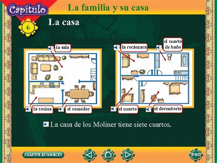 6 La familia y su casa La casa la sala la cocina el comedor