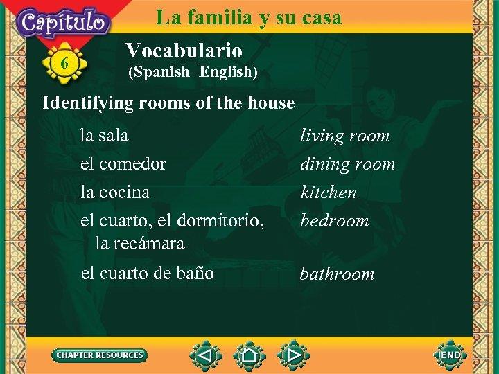 6 La familia y su casa Vocabulario (Spanish–English) Identifying rooms of the house la