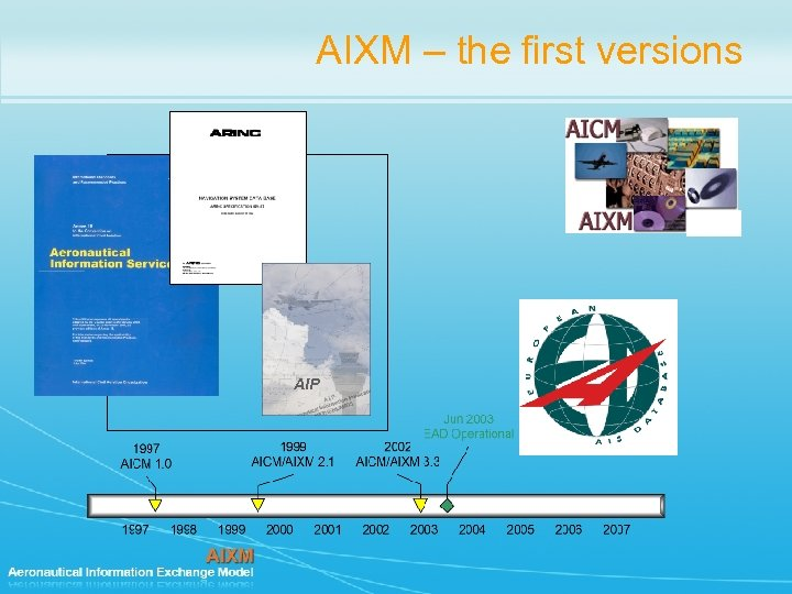 AIXM – the first versions Sources AIP