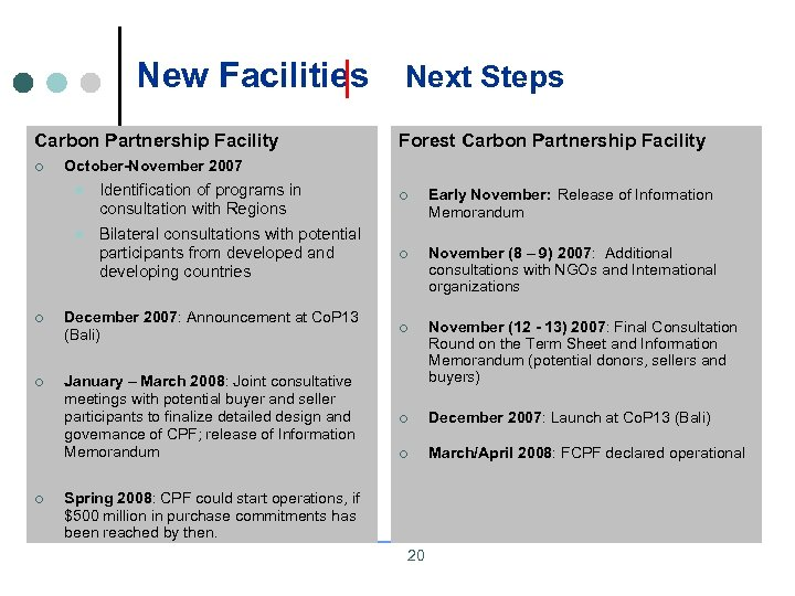 New Facilities Next Steps Expres sions of Interest Receiv ed Carbon Partnership Facility ¢