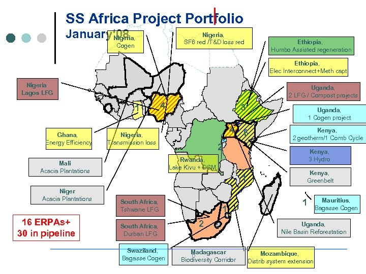 SS Africa Project Portfolio January' 08 Nigeria, SF 6 red /T&D loss red Cogen