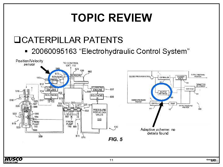 "TOPIC REVIEW q CATERPILLAR PATENTS § 20060095163 ""Electrohydraulic Control System"" Position/Velocity sensor Adaptive scheme:"