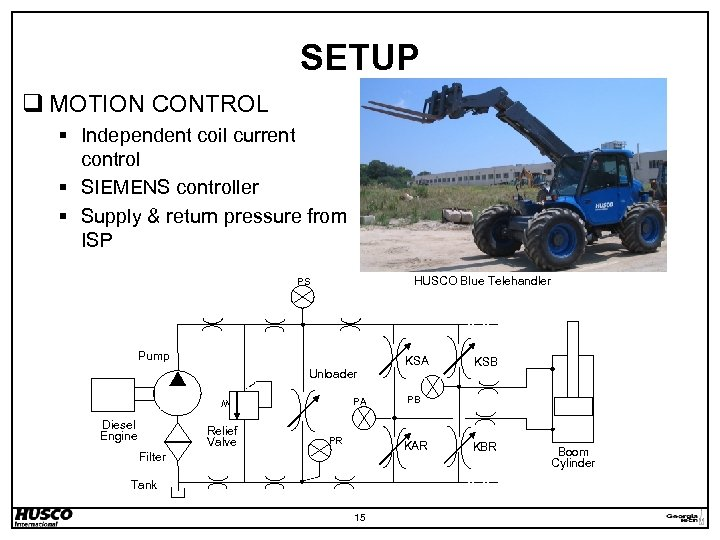 SETUP q MOTION CONTROL § Independent coil current control § SIEMENS controller § Supply