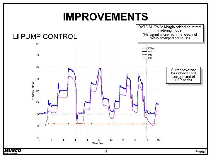 IMPROVEMENTS DATA SHOWN: Margin added on retract metering mode (PB signal is user commanded,