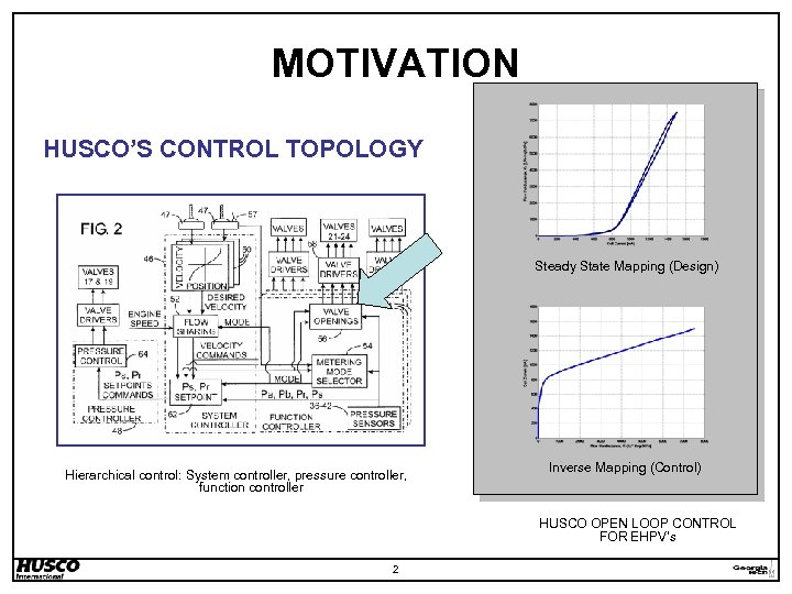 MOTIVATION HUSCO'S CONTROL TOPOLOGY US PATENT # 6, 732, 512 & 6, 718, 759