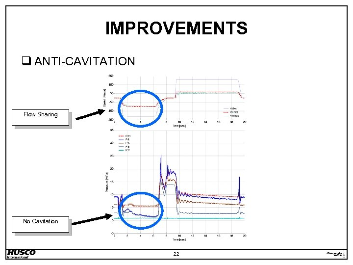 IMPROVEMENTS q ANTI-CAVITATION Flow Sharing No Cavitation 22
